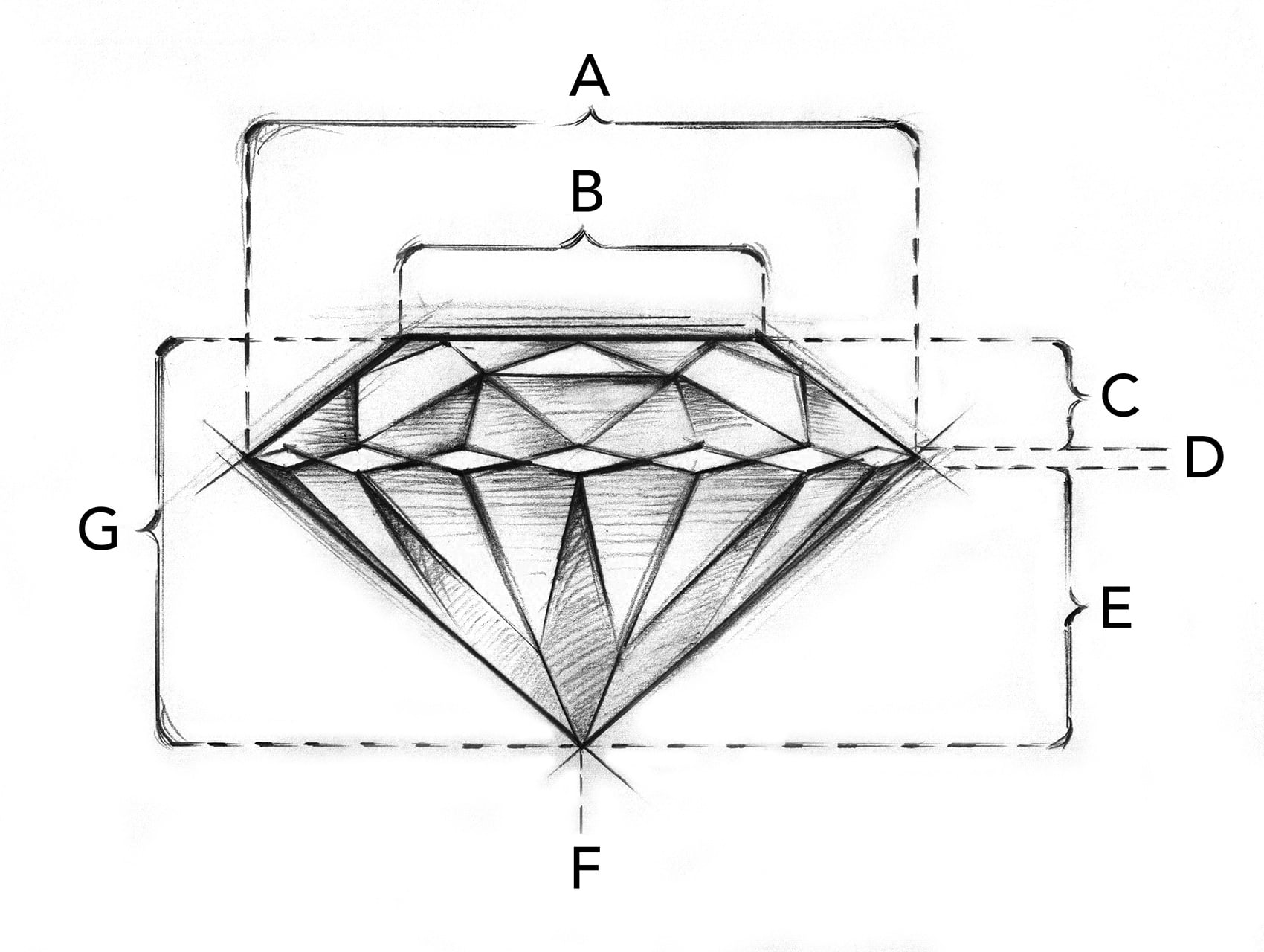 Worth knowing about diamonds - Classic390